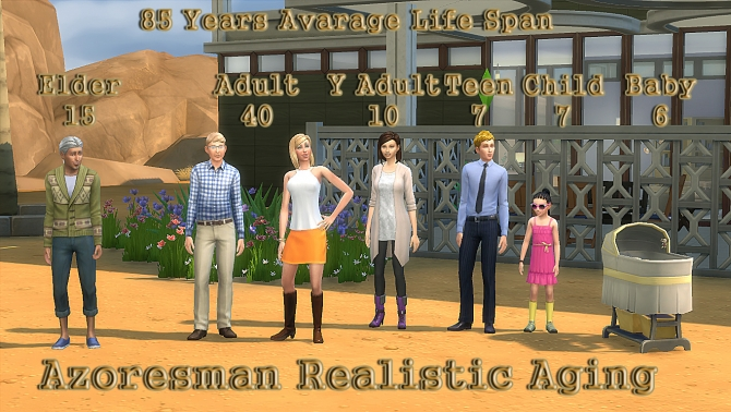 how to change lifespan in sims 4