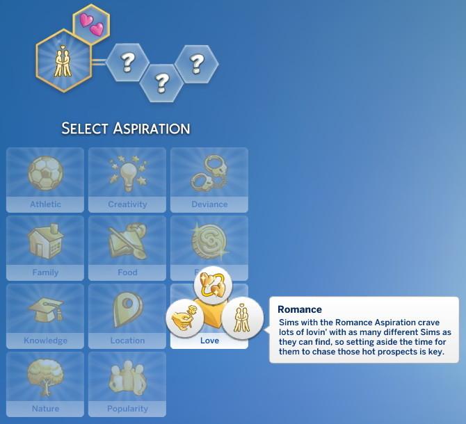 Sims 4 Romance Aspiration (TS2 TS4) by jackboog21 at Mod The Sims