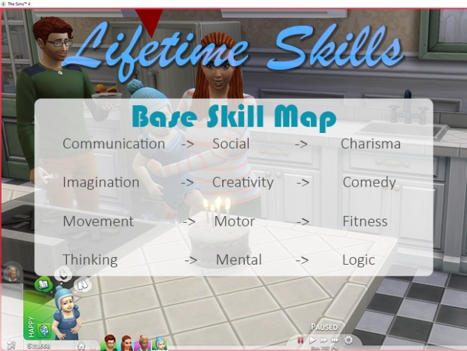 Sims 4 Toddler and Child Skills that carry over by TwistedMexi at Mod The Sims