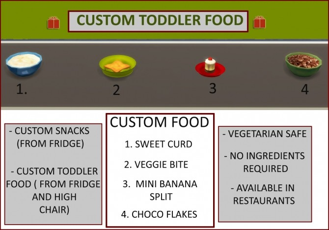 4 Custom Toddler Food And Snacks By Icemunmun At Mod The