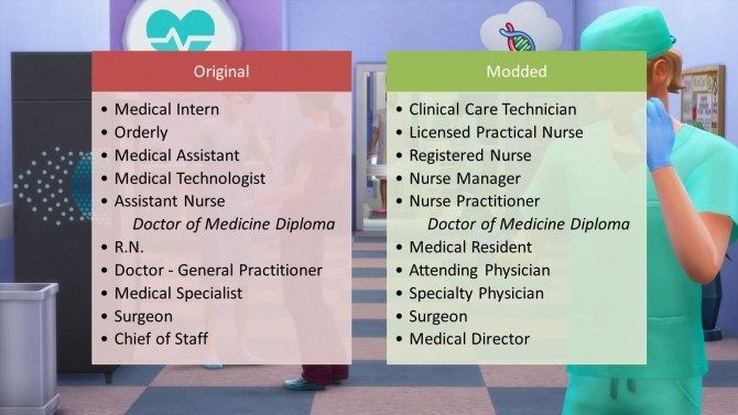 Doctor Career Job Titles Replacement by d unit at Mod The Sims image 4211 670x377 Sims 4 Updates