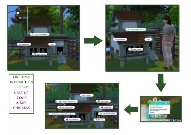 Sims 4 FUNCTIONAL CHICKEN COOP at Icemunmun