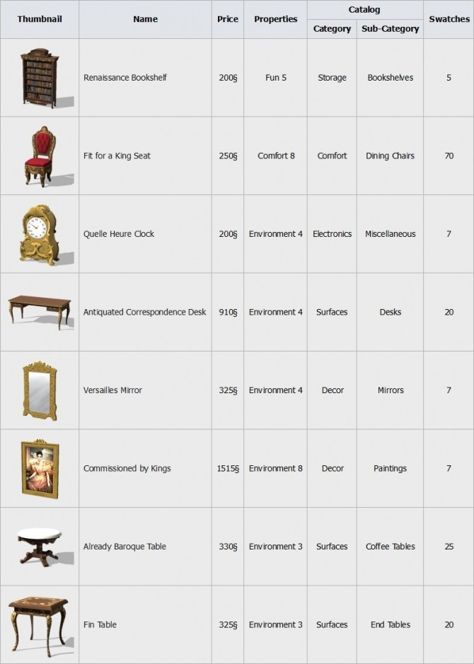 Rococo Objects from TS3 by TheJim07 at Mod The Sims image 9420 670x939 Sims 4 Updates
