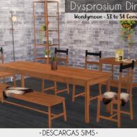 Dysprosium Dining