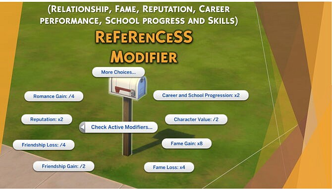 Referencess Modifier By Fdsims4mods